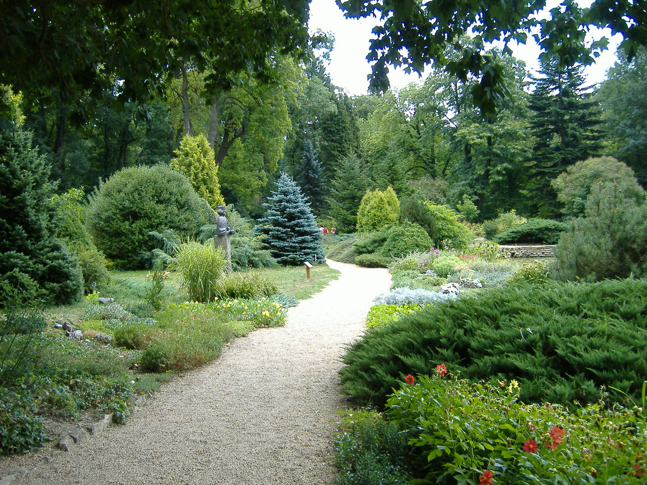 Top Arboretums And Botanical Gardens In Hungary Hungary